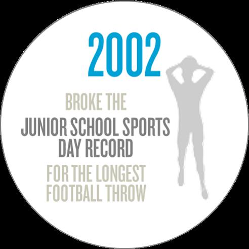 Jack Bishop sport