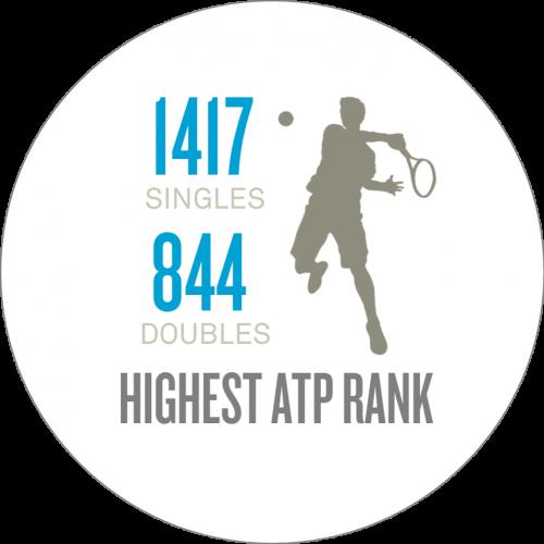 Mattis ATP ranking